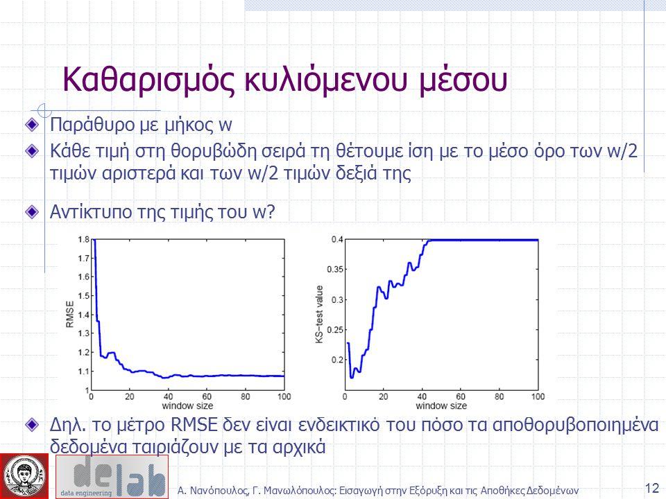 Παράθυρο με μήκος w Κάθε τιμή στη θορυβώδη σειρά τη θέτουμε ίση με το μέσο όρο των w/2 τιμών αριστερά και των w/2 τιμών δεξιά της Αντίκτυπο της τιμής του w.