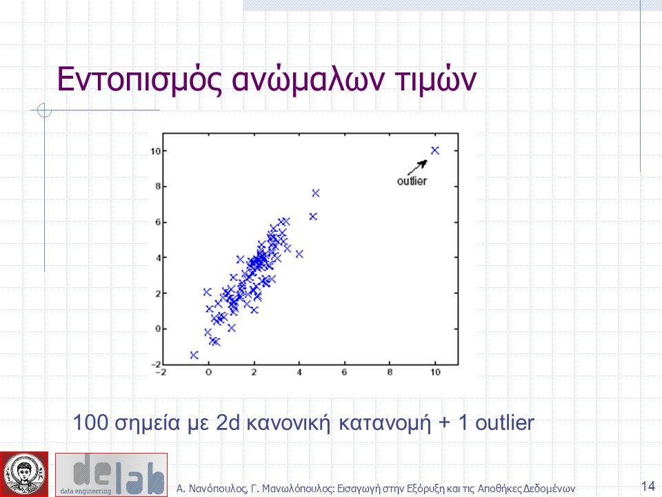 Εντοπισμός ανώμαλων τιμών 100 σημεία με 2d κανονική κατανομή + 1 outlier 14 Α.