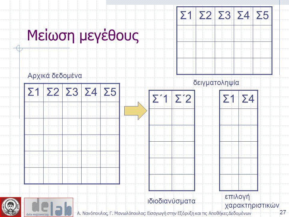 Μείωση μεγέθους Σ1Σ2Σ3Σ4Σ5 Σ1Σ2Σ3Σ4Σ5 Σ΄1Σ΄2Σ1Σ4 δειγματοληψία ιδιοδιανύσματα επιλογή χαρακτηριστικών 27 Αρχικά δεδομένα Α.