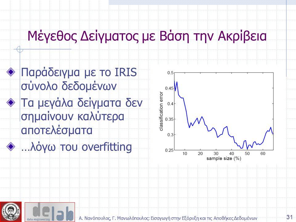 Παράδειγμα με το IRIS σύνολο δεδομένων Τα μεγάλα δείγματα δεν σημαίνουν καλύτερα αποτελέσματα …λόγω του overfitting Μέγεθος Δείγματος με Βάση την Ακρίβεια 31 Α.