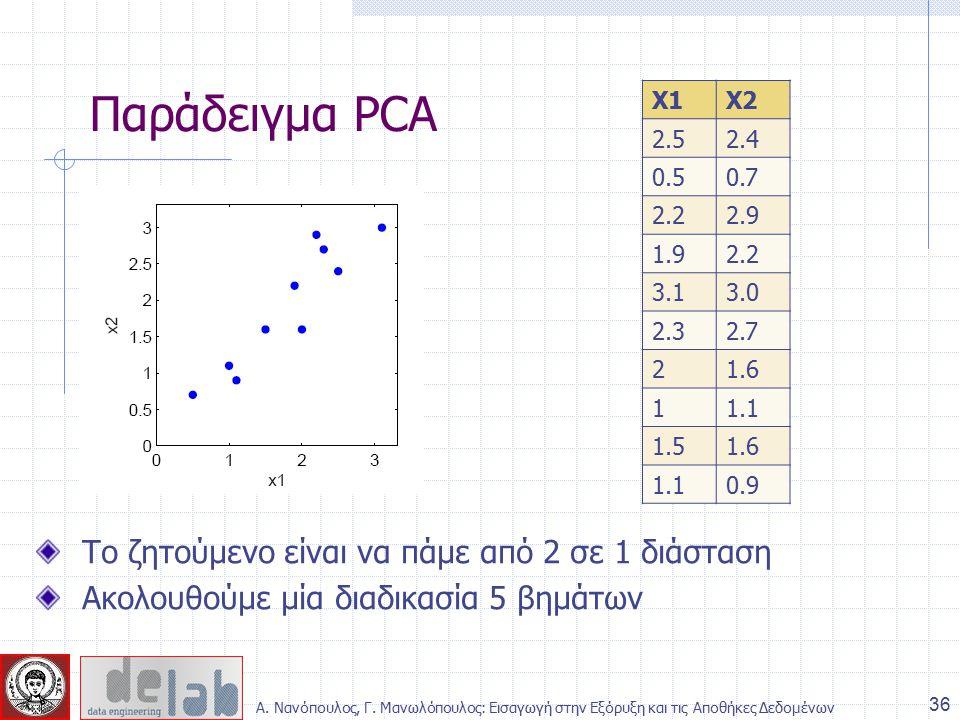 Το ζητούμενο είναι να πάμε από 2 σε 1 διάσταση Ακολουθούμε μία διαδικασία 5 βημάτων Παράδειγμα PCA 36 Χ1Χ2 2.52.4 0.50.7 2.22.9 1.92.2 3.13.0 2.32.7 21.6 11.1 1.51.6 1.10.9 Α.