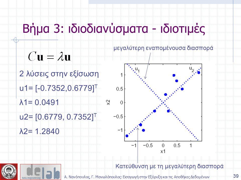 Βήμα 3: ιδιοδιανύσματα - ιδιοτιμές 2 λύσεις στην εξίσωση u1= [-0.7352,0.6779] T λ1= 0.0491 u2= [0.6779, 0.7352] T λ2= 1.2840 39 Κατεύθυνση με τη μεγαλύτερη διασπορά μεγαλύτερη εναπομένουσα διασπορά Α.