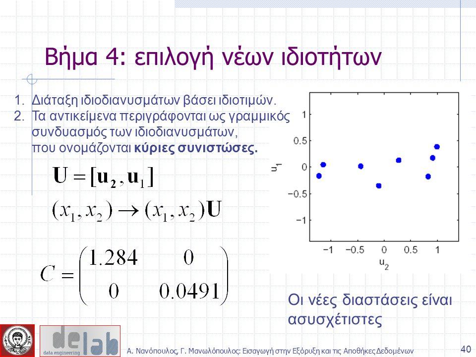 Βήμα 4: επιλογή νέων ιδιοτήτων Οι νέες διαστάσεις είναι ασυσχέτιστες 40 1.Διάταξη ιδιοδιανυσμάτων βάσει ιδιοτιμών.