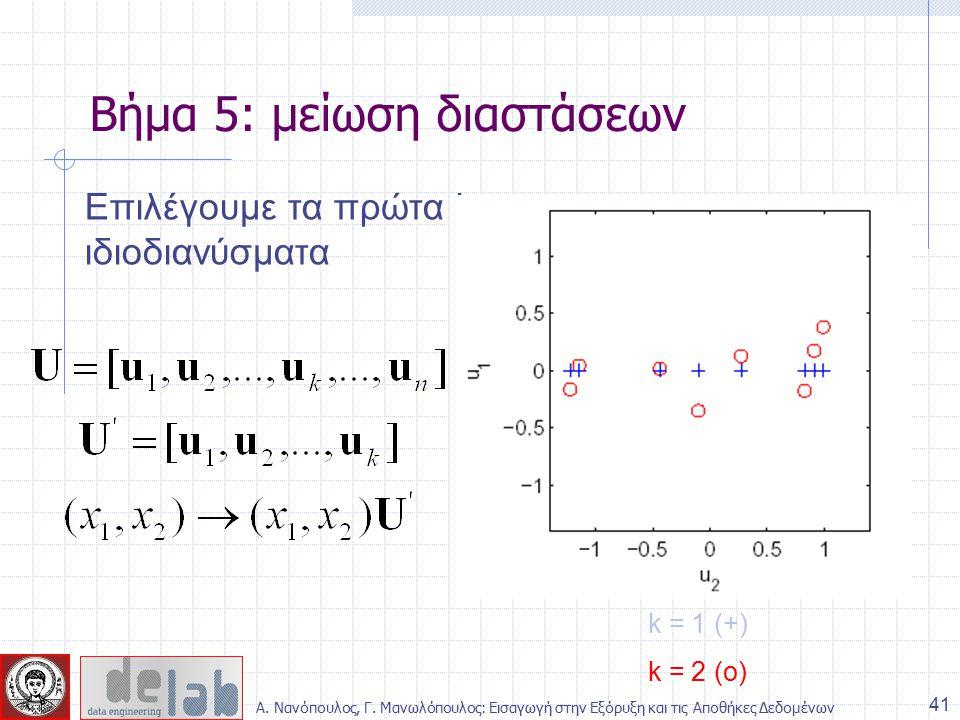 Βήμα 5: μείωση διαστάσεων Επιλέγουμε τα πρώτα k ιδιοδιανύσματα k = 1 (+) k = 2 (o) 41 Α.