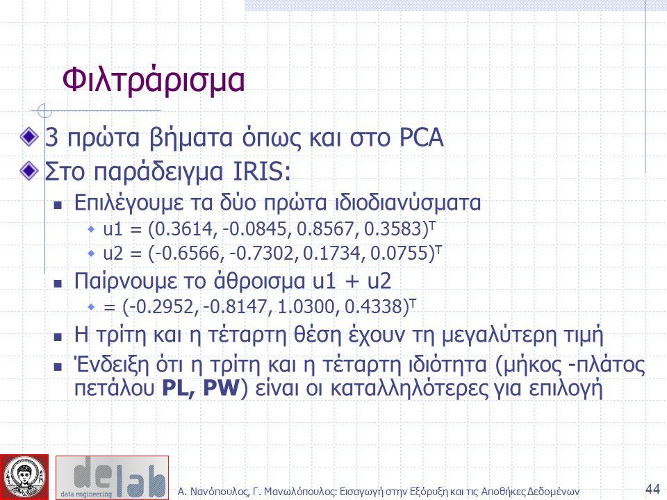 3 πρώτα βήματα όπως και στο PCA Στο παράδειγμα IRIS: Επιλέγουμε τα δύο πρώτα ιδιοδιανύσματα  u1 = (0.3614, -0.0845, 0.8567, 0.3583) T  u2 = (-0.6566, -0.7302, 0.1734, 0.0755) T Παίρνουμε το άθροισμα u1 + u2  = (-0.2952, -0.8147, 1.0300, 0.4338) T Η τρίτη και η τέταρτη θέση έχουν τη μεγαλύτερη τιμή Ένδειξη ότι η τρίτη και η τέταρτη ιδιότητα (μήκος -πλάτος πετάλου PL, PW) είναι οι καταλληλότερες για επιλογή Φιλτράρισμα 44 Α.