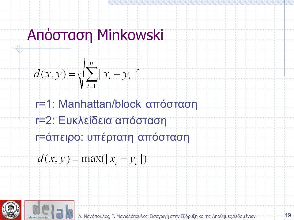 Απόσταση Minkowski 49 r=1: Manhattan/block απόσταση r=2: Ευκλείδεια απόσταση r=άπειρο: υπέρτατη απόσταση Α.