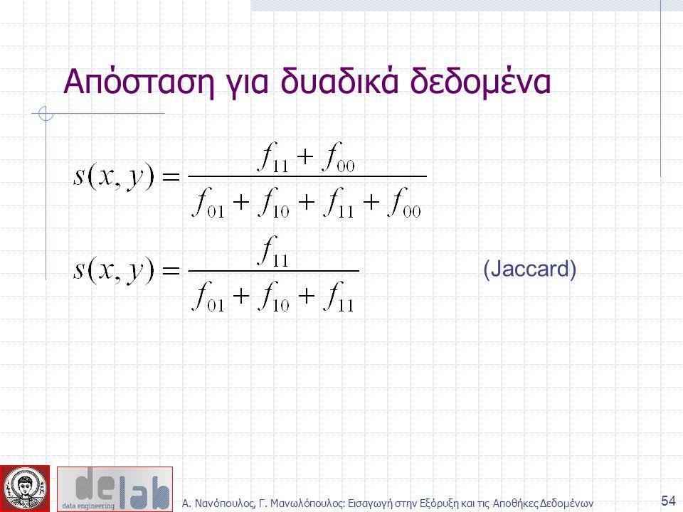 Απόσταση για δυαδικά δεδομένα (Jaccard) 54 Α.Νανόπουλος, Γ.