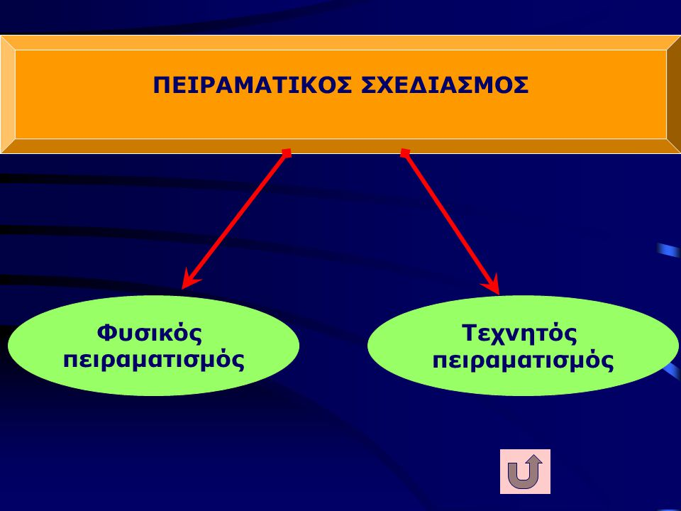 ΑΞΙΟΠΙΣΤΙΑ ΕΡΓΑΛΕΙΟΥ ΕΡΕΥΝΑΣ Ένα εργαλείο έρευνας θεωρείται ότι είναι αξιόπιστο, αν σε επαναληπτικές «μετρήσεις», κάτω από παρόμοιες συνθήκες, δίνει τ