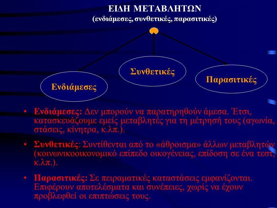 ΕΙΔΗ ΜΕΤΑΒΛΗΤΩΝ (σε σχέση με ερευνητικό σχέδιο – πειραματική κατάσταση – συνθήκες παρατήρησης) Ανεξάρτητη (ενεργητική, πειραματική, ερέθισμα, εξηγηματ
