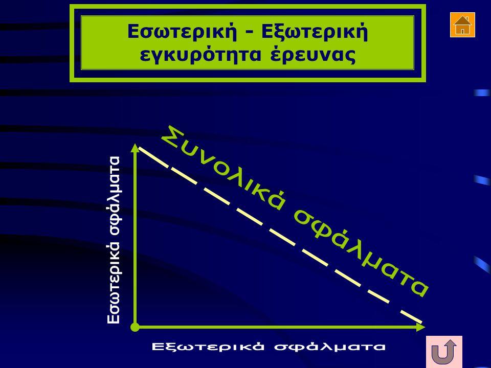 Ε Γ Κ Υ Ρ Ο Τ Η Τ Α Ε Ρ Ε Υ Ν Α Σ ΔΕΙΓΜΑΤΟΛΗΠΤΙΚΗ ΔΙΑΔΙΚΑΣΙΑ Μέθοδοι επιλογής δείγματος Καθορισμός μεγέθους δείγματος