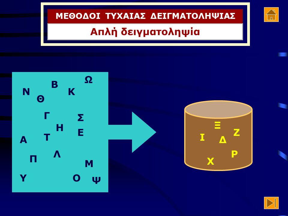 Μέθοδοι Τυχαίας Δειγματοληψίας Μέθοδοι μη Τυχαίας Δειγματοληψίας Μέθοδοι επιλογής του Δείγματος