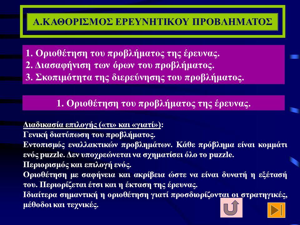 Α.ΚΑΘΟΡΙΣΜΟΣ ΕΡΕΥΝΗΤΙΚΟΥ ΠΡΟΒΛΗΜΑΤΟΣ ΑΝΑΣΚΟΠΗΣΗ ΤΗΣ ΒΙΒΛΙΟΓΡΑΦΙΑΣ (7/7) Βέβαια το πιο σημαντικό είναι ο επιτυχής μετασχηματισμός των εννοιολογικών ορισμών των όρων σε λειτουργικούς, στο μεθοδολογικό μέρος της εργασίας, όπου προσδιορίζονται οι συγκεκριμένες ενέργειες του ερευνητή και οι 'μετρήσεις' που θα κάνει με τη βοήθεια των μέσων συλλογής δεδομένων.