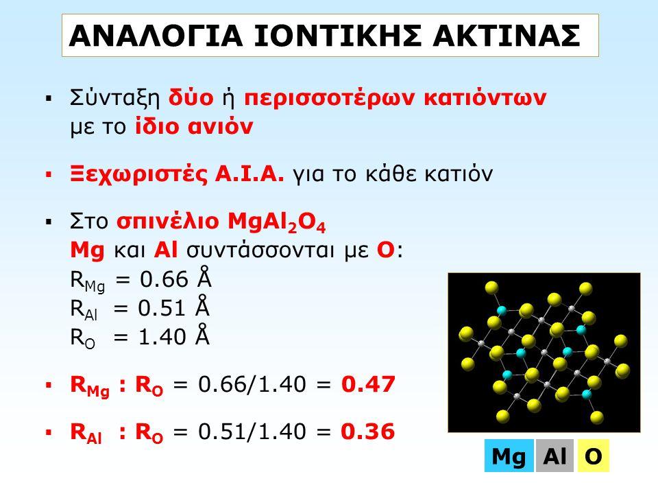 ΑΝΑΛΟΓΙΑ ΙΟΝΤΙΚΗΣ ΑΚΤΙΝΑΣ  Σύνταξη δύο ή περισσοτέρων κατιόντων με το ίδιο ανιόν  Ξεχωριστές Α.Ι.Α. για το κάθε κατιόν  Στο σπινέλιο MgAl 2 O 4 Mg