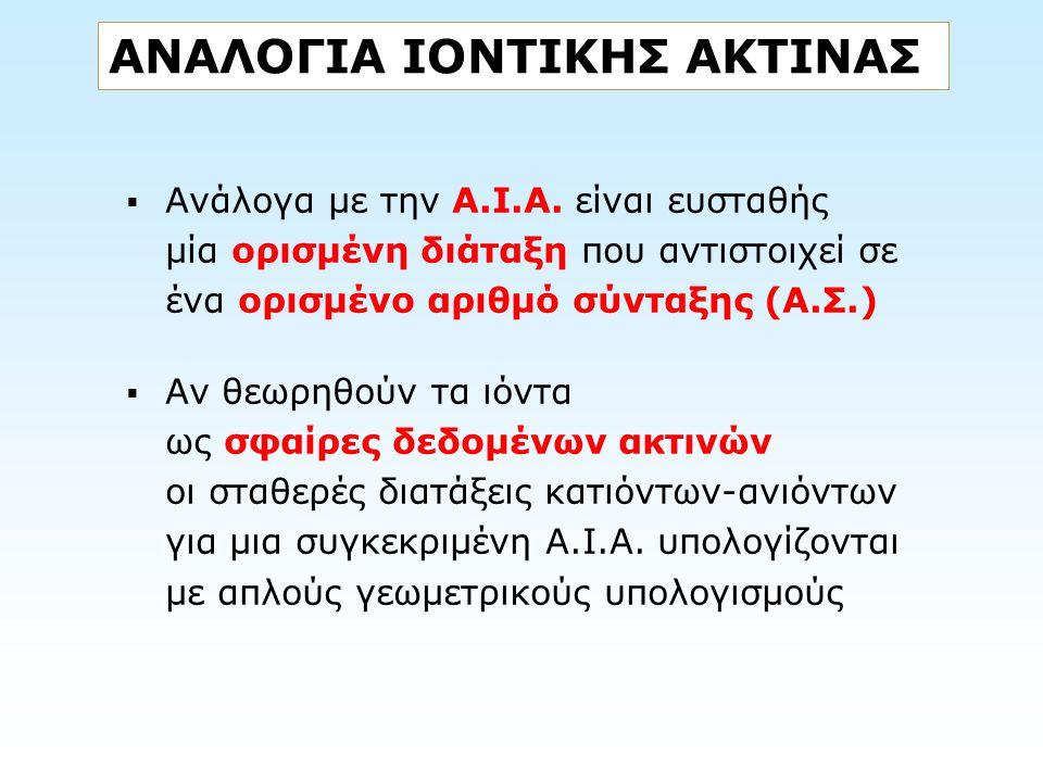 ΑΝΑΛΟΓΙΑ ΙΟΝΤΙΚΗΣ ΑΚΤΙΝΑΣ  Ανάλογα με την Α.Ι.Α. είναι ευσταθής μία ορισμένη διάταξη που αντιστοιχεί σε ένα ορισμένο αριθμό σύνταξης (Α.Σ.)  Αν θεωρ