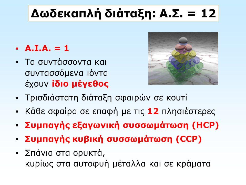 Δωδεκαπλή διάταξη: Α.Σ. = 12  Α.Ι.Α. = 1  Τα συντάσσοντα και συντασσόμενα ιόντα έχουν ίδιο μέγεθος  Τρισδιάστατη διάταξη σφαιρών σε κουτί  Κάθε σφ