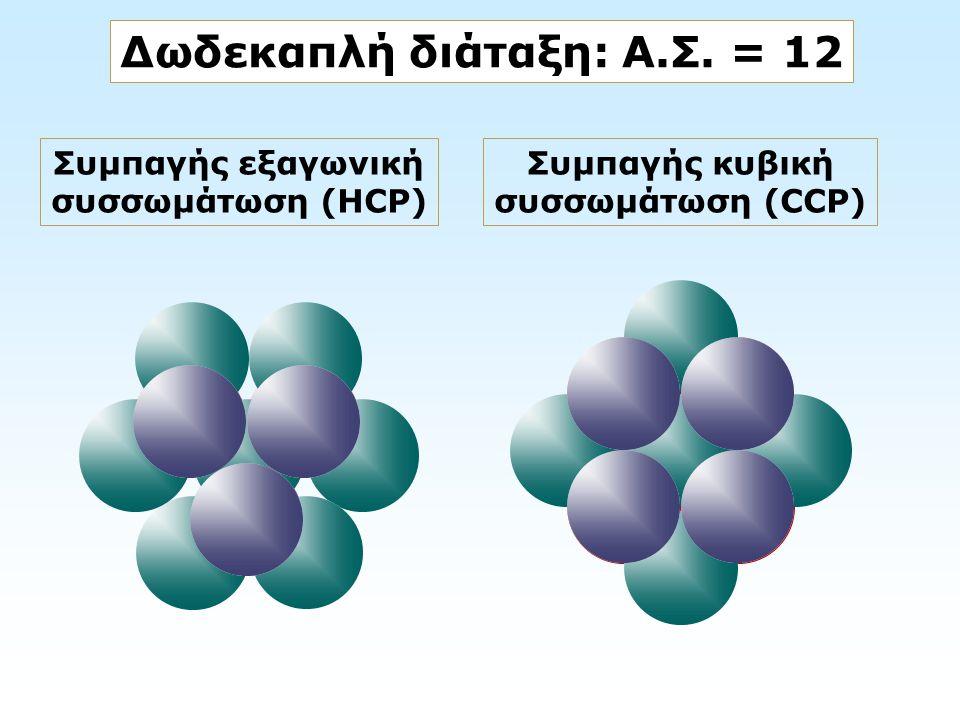 Δωδεκαπλή διάταξη: Α.Σ. = 12 Συμπαγής εξαγωνική συσσωμάτωση (HCP) Συμπαγής κυβική συσσωμάτωση (CCP)