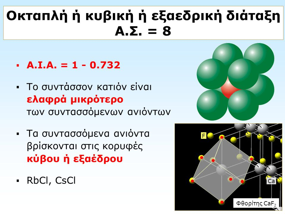 Οκταπλή ή κυβική ή εξαεδρική διάταξη Α.Σ. = 8  Α.Ι.Α. = 1 - 0.732  Το συντάσσον κατιόν είναι ελαφρά μικρότερο των συντασσόμενων ανιόντων  Τα συντασ