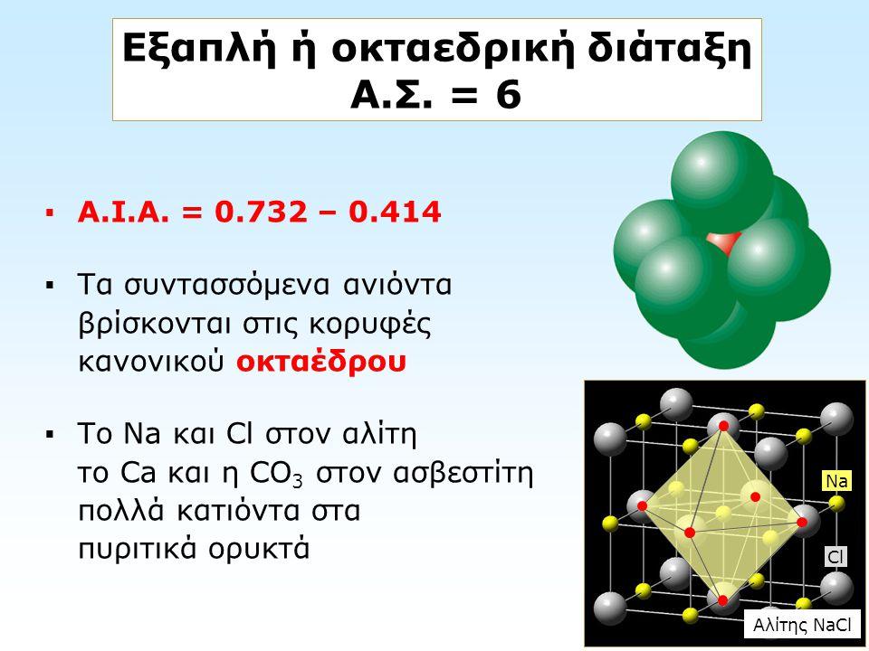Εξαπλή ή οκταεδρική διάταξη Α.Σ. = 6  Α.Ι.Α. = 0.732 – 0.414  Τα συντασσόμενα ανιόντα βρίσκονται στις κορυφές κανονικού οκταέδρου  Το Na και Cl στο
