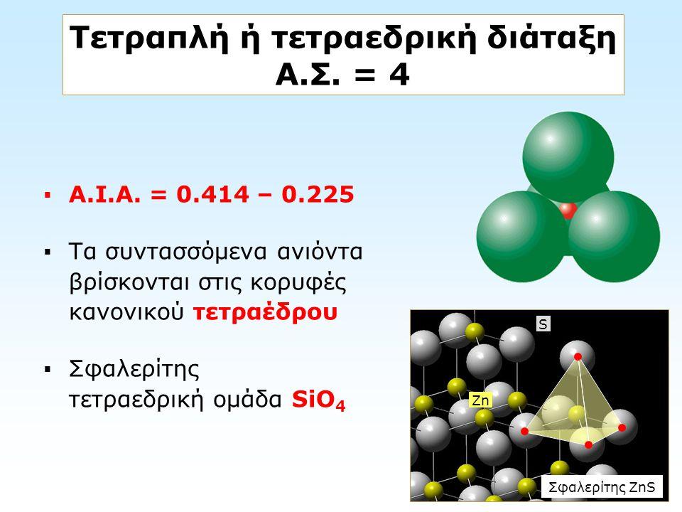 Τετραπλή ή τετραεδρική διάταξη Α.Σ. = 4  Α.Ι.Α. = 0.414 – 0.225  Τα συντασσόμενα ανιόντα βρίσκονται στις κορυφές κανονικού τετραέδρου  Σφαλερίτης τ