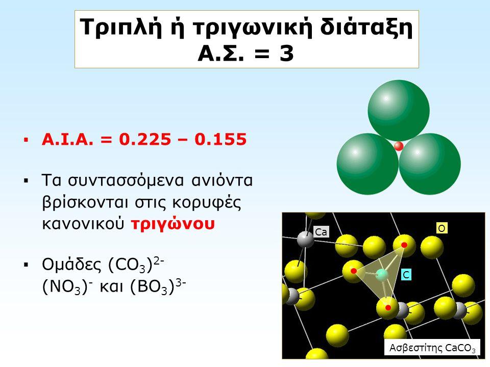 Τριπλή ή τριγωνική διάταξη Α.Σ. = 3  Α.Ι.Α. = 0.225 – 0.155  Τα συντασσόμενα ανιόντα βρίσκονται στις κορυφές κανονικού τριγώνου  Ομάδες (CO 3 ) 2-