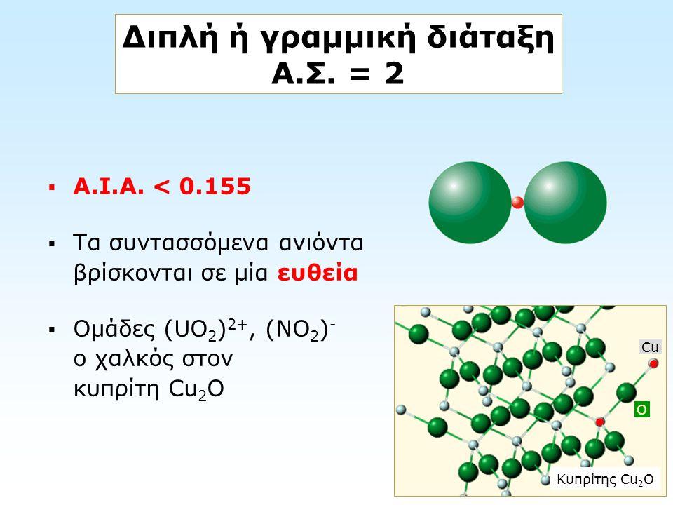 Διπλή ή γραμμική διάταξη Α.Σ. = 2  Α.Ι.Α. < 0.155  Τα συντασσόμενα ανιόντα βρίσκονται σε μία ευθεία  Ομάδες (UO 2 ) 2+, (NO 2 ) - ο χαλκός στον κυπ