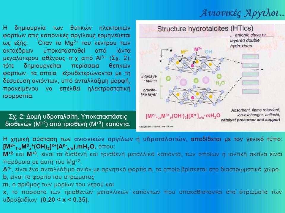 Ανιονικές Άργιλοι... Η δημιουργία των θετικών ηλεκτρικών φορτίων στις κατιονικές αργίλους ερμηνεύεται ως εξής: Όταν το Mg 2+ του κέντρου των οκταέδρων