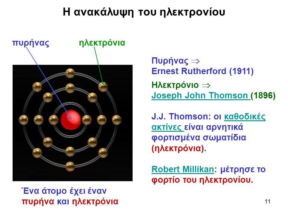 11 Η ανακάλυψη του ηλεκτρονίου Πυρήνας  Ernest Rutherford (1911) Ηλεκτρόνιο  Joseph John Thomson Joseph John Thomson (1896) J.J. Thomson: οι καθοδικ