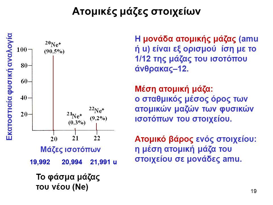 19 Ατομικές μάζες στοιχείων Η μονάδα ατομικής μάζας (amu ή u) είναι εξ ορισμού ίση με το 1/12 της μάζας του ισοτόπου άνθρακας–12. Μέση ατομική μάζα: ο