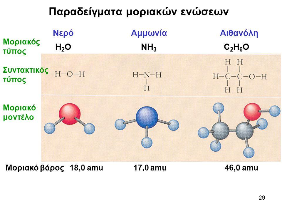 29 Παραδείγματα μοριακών ενώσεων Νερό Αμμωνία Αιθανόλη Η 2 Ο ΝΗ 3 C 2 Η 6 Ο Μοριακός τύπος Συντακτικός τύπος Μοριακό μοντέλο Μοριακό βάρος 18,0 amu 17