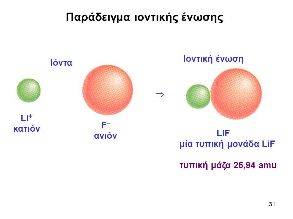 31 Παράδειγμα ιοντικής ένωσης Li + κατιόν F – ανιόν Ιόντα Ιοντική ένωση LiF μία τυπική μονάδα LiF τυπική μάζα 25,94 amu 