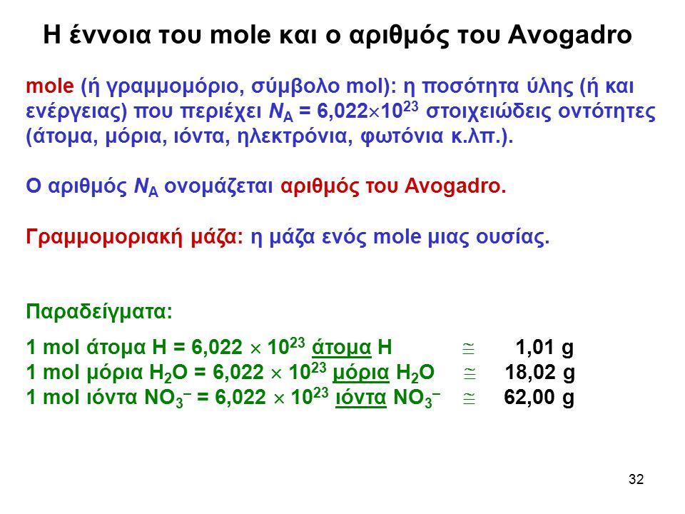 32 Η έννοια του mole και ο αριθμός του Avogadro mole (ή γραμμομόριο, σύμβολο mol): η ποσότητα ύλης (ή και ενέργειας) που περιέχει Ν Α = 6,022  10 23