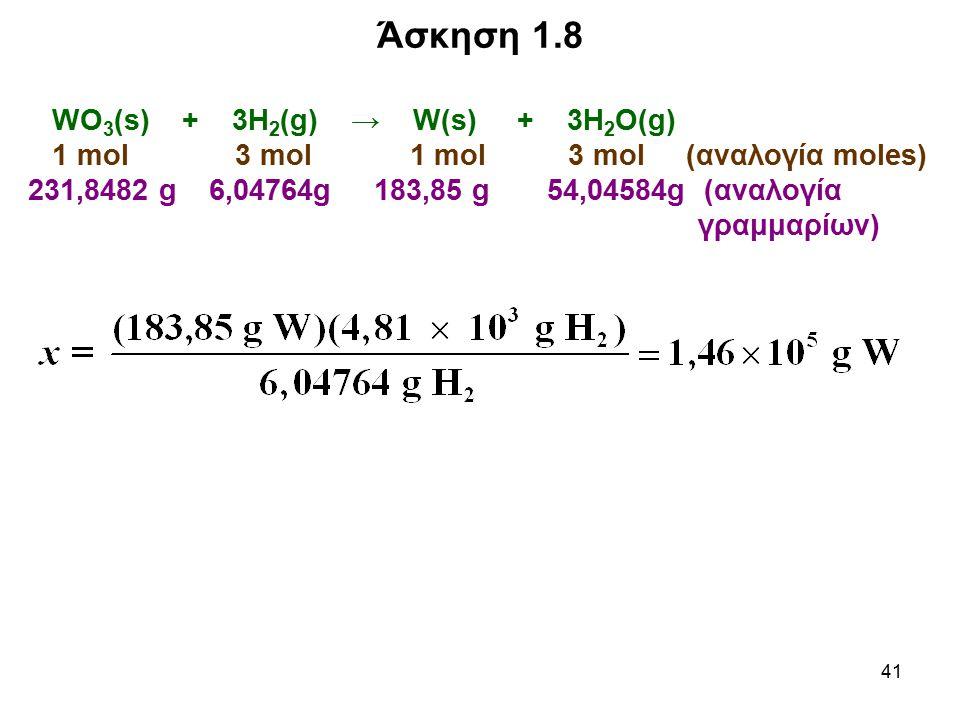 41 Άσκηση 1.8 WO 3 (s) + 3H 2 (g) → W(s) + 3H 2 O(g) 1 mol 3 mol 1 mol 3 mol (αναλογία moles) 231,8482 g 6,04764g 183,85 g 54,04584g (αναλογία γραμμαρ