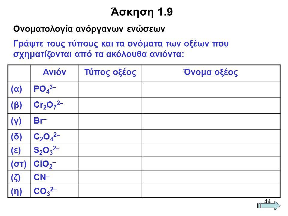 44 Άσκηση 1.9 Ονοματολογία ανόργανων ενώσεων Γράψτε τους τύπους και τα ονόματα των οξέων που σχηματίζονται από τα ακόλουθα ανιόντα: ΑνιόνΤύπος οξέοςΌν