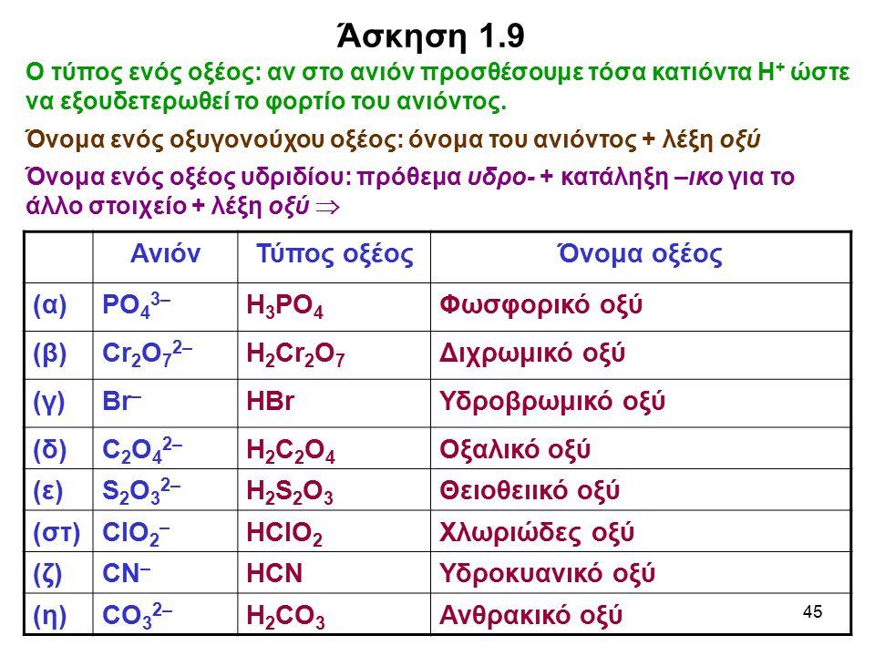 45 Ο τύπος ενός οξέος: αν στο ανιόν προσθέσουμε τόσα κατιόντα Η + ώστε να εξουδετερωθεί το φορτίο του ανιόντος. Όνομα ενός οξυγονούχου οξέος: όνομα το