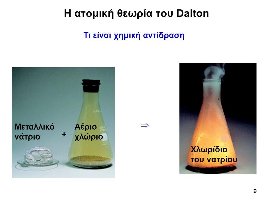 9  Χλωρίδιο του νατρίου Μεταλλικό νάτριο Αέριο χλώριο + Η ατομική θεωρία του Dalton Τι είναι χημική αντίδραση