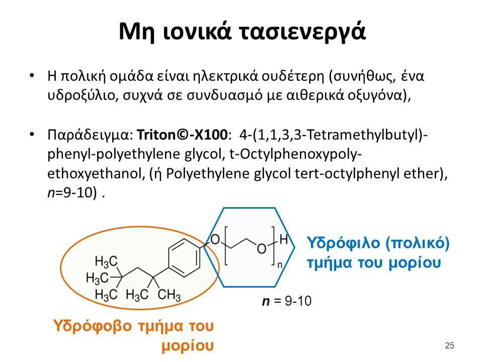 Σκοπός πειράματος  Στο εργαστήριο, θα γίνει : (α) η παρασκευή ενός σάπωνα με φυτικό λάδι ή ζωικό λίπος ως πρώτη ύλη, (β) η πειραματική παρατήρηση ιδιοτήτων και της δράσης των σαπώνων στο νερό.