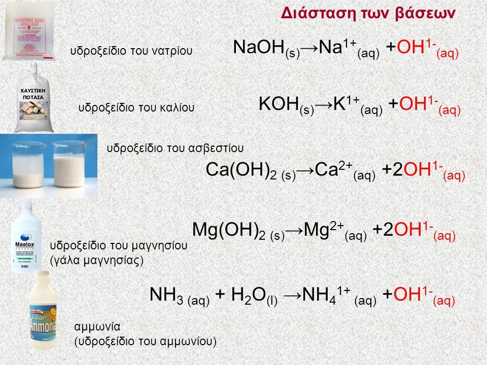 NaOH (s) →Na 1+ (aq) +OH 1- (aq) Ca(OH) 2 (s) →Ca 2+ (aq) +2OH 1- (aq) NH 3 (aq) + Η 2 Ο (l) →NH 4 1+ (aq) +OH 1- (aq) KOH (s) →K 1+ (aq) +OH 1- (aq)