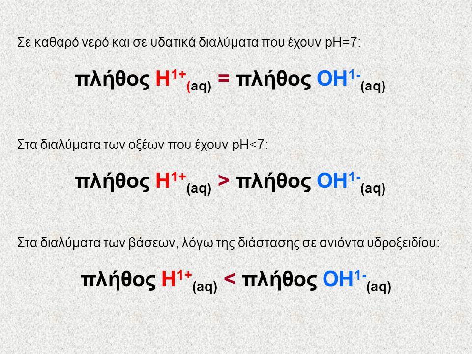 Σε καθαρό νερό και σε υδατικά διαλύματα που έχουν pH=7: πλήθος Η 1+ (aq) = πλήθος ΟΗ 1- (aq) Στα διαλύματα των οξέων που έχουν pH<7: πλήθος Η 1+ (aq)