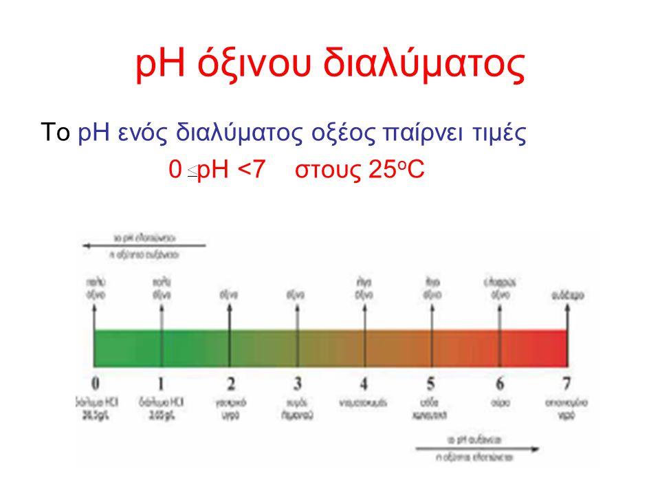 pH όξινου διαλύματος Το pH ενός διαλύματος οξέος παίρνει τιμές 0 pH <7 στους 25 ο C