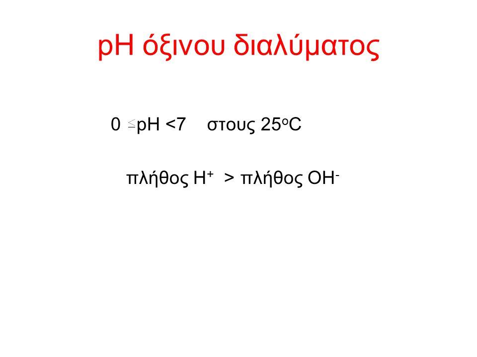 Μέτρηση του pH ενός διαλύματος Το μετράμε με το πεχαμετρικό χαρτί ή με το πεχάμετρο (ακρίβεια)