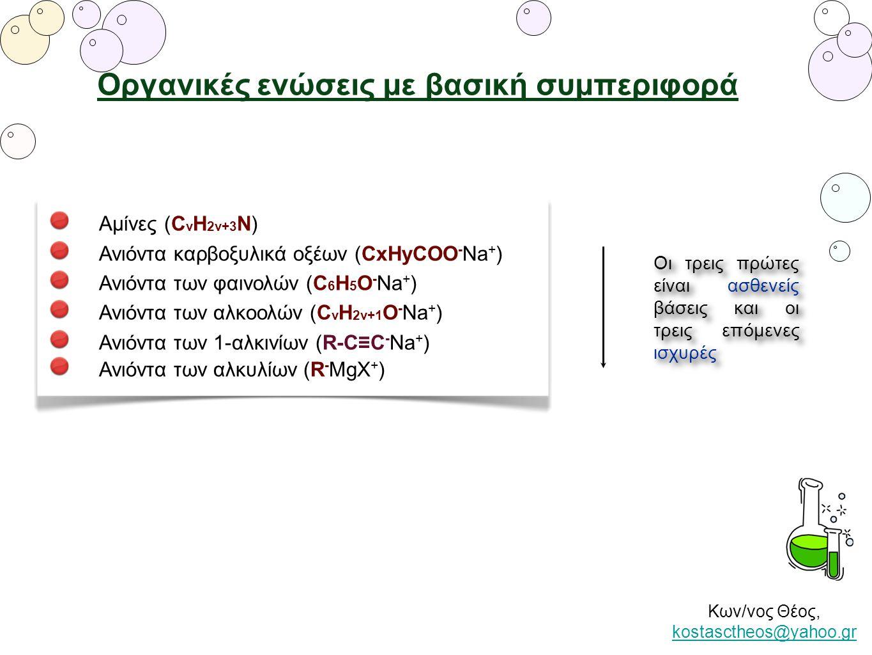 Κων/νος Θέος, kostasctheos@yahoo.gr kostasctheos@yahoo.gr Οργανικές ενώσεις με βασική συμπεριφορά Αμίνες (C v H 2v+3 N) Ανιόντα καρβοξυλικά οξέων (CxHyCOO - Νa + ) Ανιόντα των φαινολών (C 6 H 5 O - Νa + ) Ανιόντα των αλκοολών (C v H 2v+1 O - Na + ) Ανιόντα των 1-αλκινίων (R-C≡C - Νa + ) Ανιόντα των αλκυλίων (R - MgX + ) Οι τρεις πρώτες είναι ασθενείς βάσεις και οι τρεις επόμενες ισχυρές