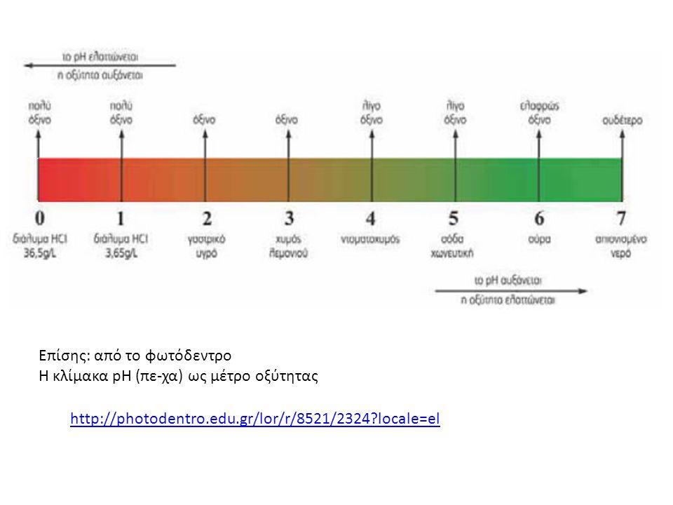 http://photodentro.edu.gr/lor/r/8521/2324?locale=el Επίσης: από το φωτόδεντρο Η κλίμακα pH (πε-χα) ως μέτρο οξύτητας