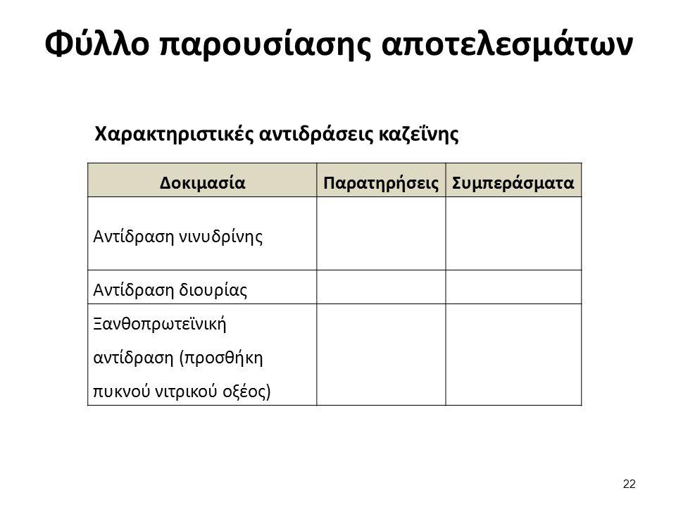 Φύλλο παρουσίασης αποτελεσμάτων Χαρακτηριστικές αντιδράσεις καζεΐνης ΔοκιμασίαΠαρατηρήσειςΣυμπεράσματα Αντίδραση νινυδρίνης Αντίδραση διουρίας Ξανθοπρωτεϊνική αντίδραση (προσθήκη πυκνού νιτρικού οξέος) 22