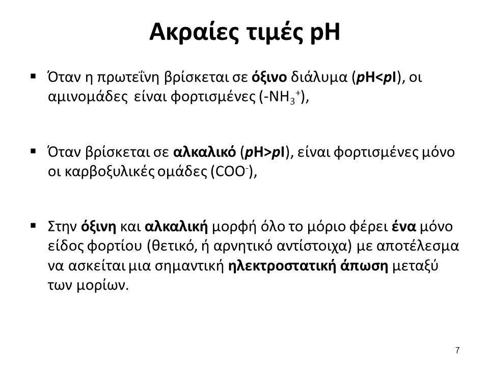 Ακραίες τιμές pH  Όταν η πρωτεΐνη βρίσκεται σε όξινο διάλυμα (pH<pI), οι αμινομάδες είναι φορτισμένες (-ΝΗ 3 + ),  Όταν βρίσκεται σε αλκαλικό (pH>pI), είναι φορτισμένες μόνο οι καρβοξυλικές ομάδες (COO - ),  Στην όξινη και αλκαλική μορφή όλο το μόριο φέρει ένα μόνο είδος φορτίου (θετικό, ή αρνητικό αντίστοιχα) με αποτέλεσμα να ασκείται μια σημαντική ηλεκτροστατική άπωση μεταξύ των μορίων.