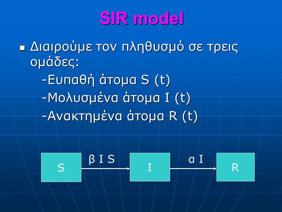 SIR model Διαιρούμε τον πληθυσμό σε τρεις ομάδες: Διαιρούμε τον πληθυσμό σε τρεις ομάδες: -Ευπαθή άτομα S (t) -Ευπαθή άτομα S (t) -Μολυσμένα άτομα I (t) -Μολυσμένα άτομα I (t) -Ανακτημένα άτομα R (t) -Ανακτημένα άτομα R (t) S β I S I α Ι R
