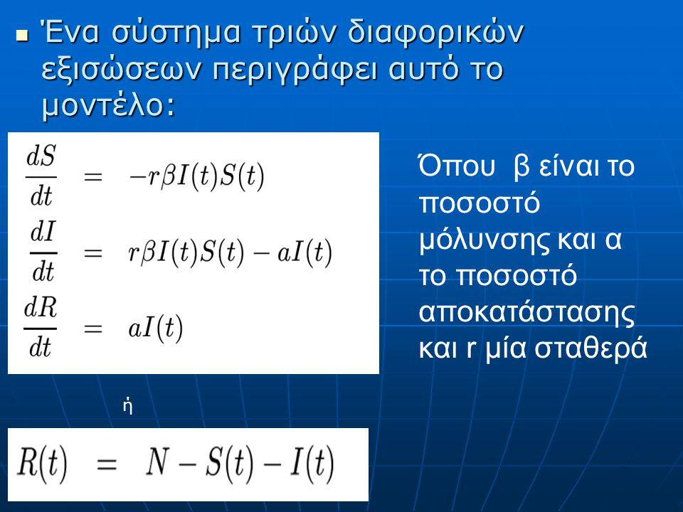 Ένα σύστημα τριών διαφορικών εξισώσεων περιγράφει αυτό το μοντέλο: Ένα σύστημα τριών διαφορικών εξισώσεων περιγράφει αυτό το μοντέλο: ή Όπου β είναι το ποσοστό μόλυνσης και α το ποσοστό αποκατάστασης και r μία σταθερά
