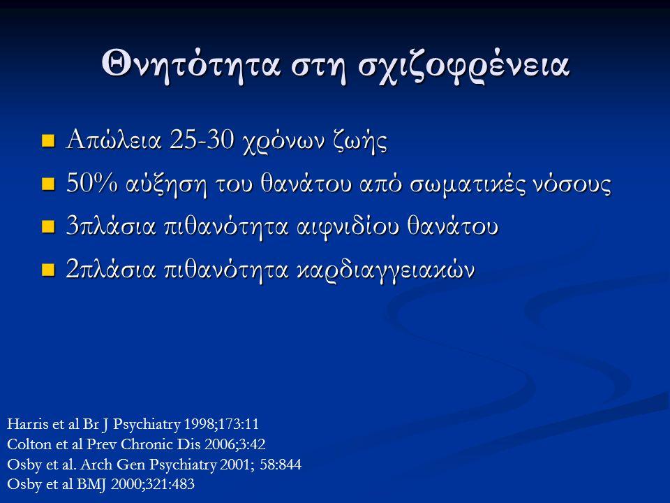Θνητότητα στη σχιζοφρένεια Απώλεια 25-30 χρόνων ζωής Απώλεια 25-30 χρόνων ζωής 50% αύξηση του θανάτου από σωματικές νόσους 50% αύξηση του θανάτου από