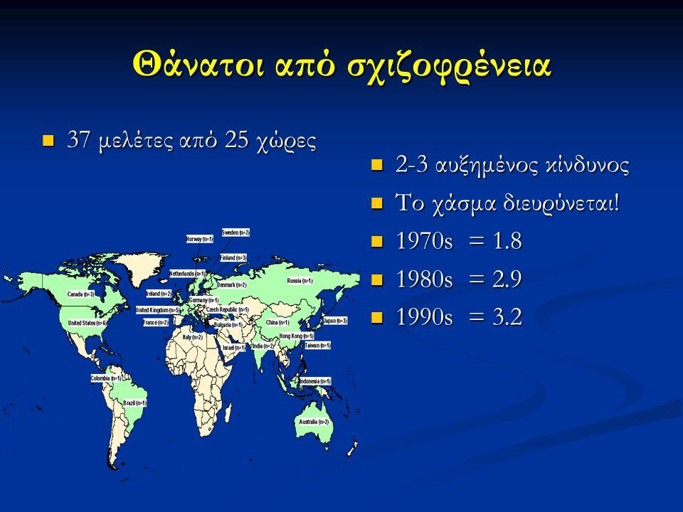 Θάνατοι από σχιζοφρένεια 37 μελέτες από 25 χώρες 37 μελέτες από 25 χώρες 2-3 αυξημένος κίνδυνος Το χάσμα διευρύνεται! 1970s = 1.8 1980s = 2.9 1990s =