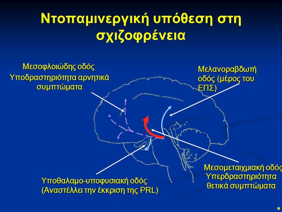 Υπερδραστηριότητα θετικά συμπτώματα Ντοπαμινεργική υπόθεση στη σχιζοφρένεια Μεσομεταιχμιακή οδός Μελανοραβδωτή οδός (μέρος του ΕΠΣ) Υποθαλαμο-υποφυσια