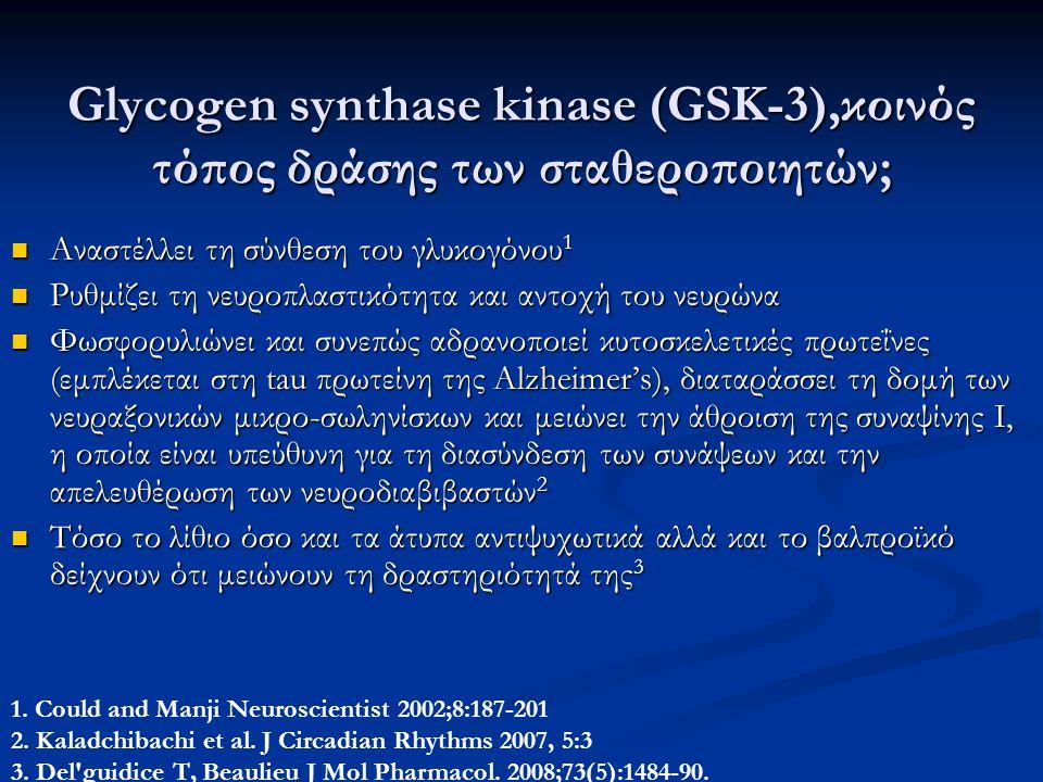 Glycogen synthase kinase (GSK-3),κοινός τόπος δράσης των σταθεροποιητών; Αναστέλλει τη σύνθεση του γλυκογόνου 1 Αναστέλλει τη σύνθεση του γλυκογόνου 1